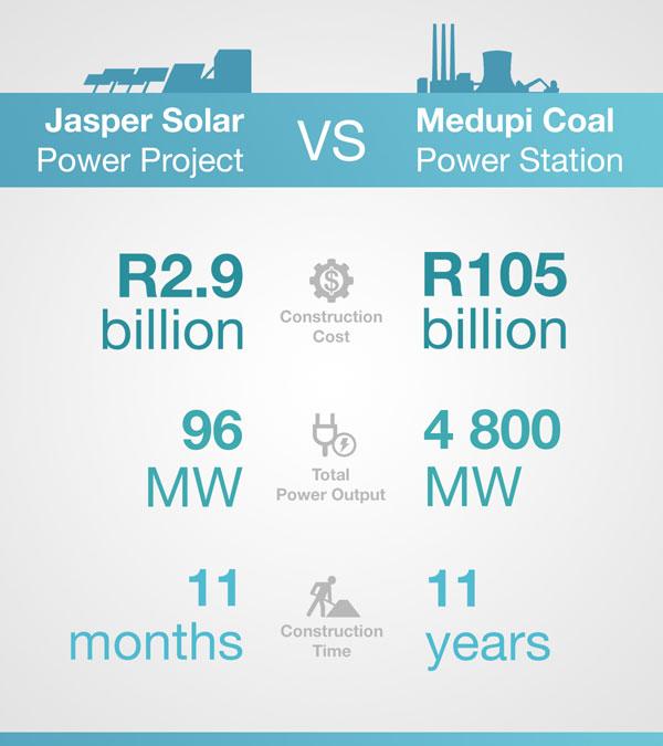 Jasper solar power project#2