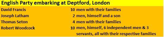 english-party-embarking-at-deptford-london