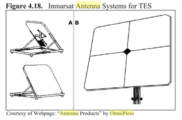The Inmarsat-B TES antenna showing its modular construction