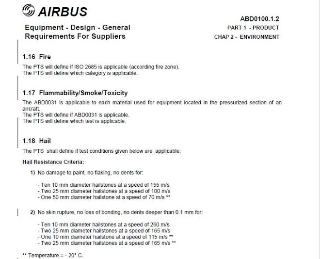 Airbus' requirement