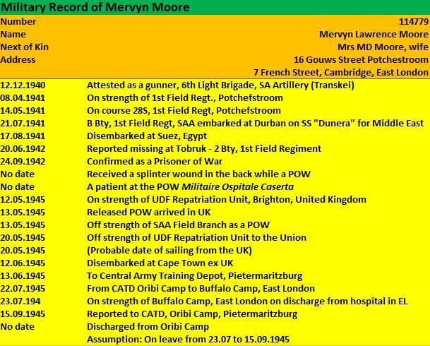 mervyn-moore-military-record