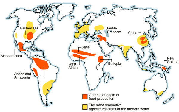 Ancient and modern centres of agriculture