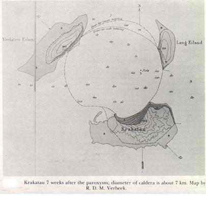 Krakatoa after the paroxysm